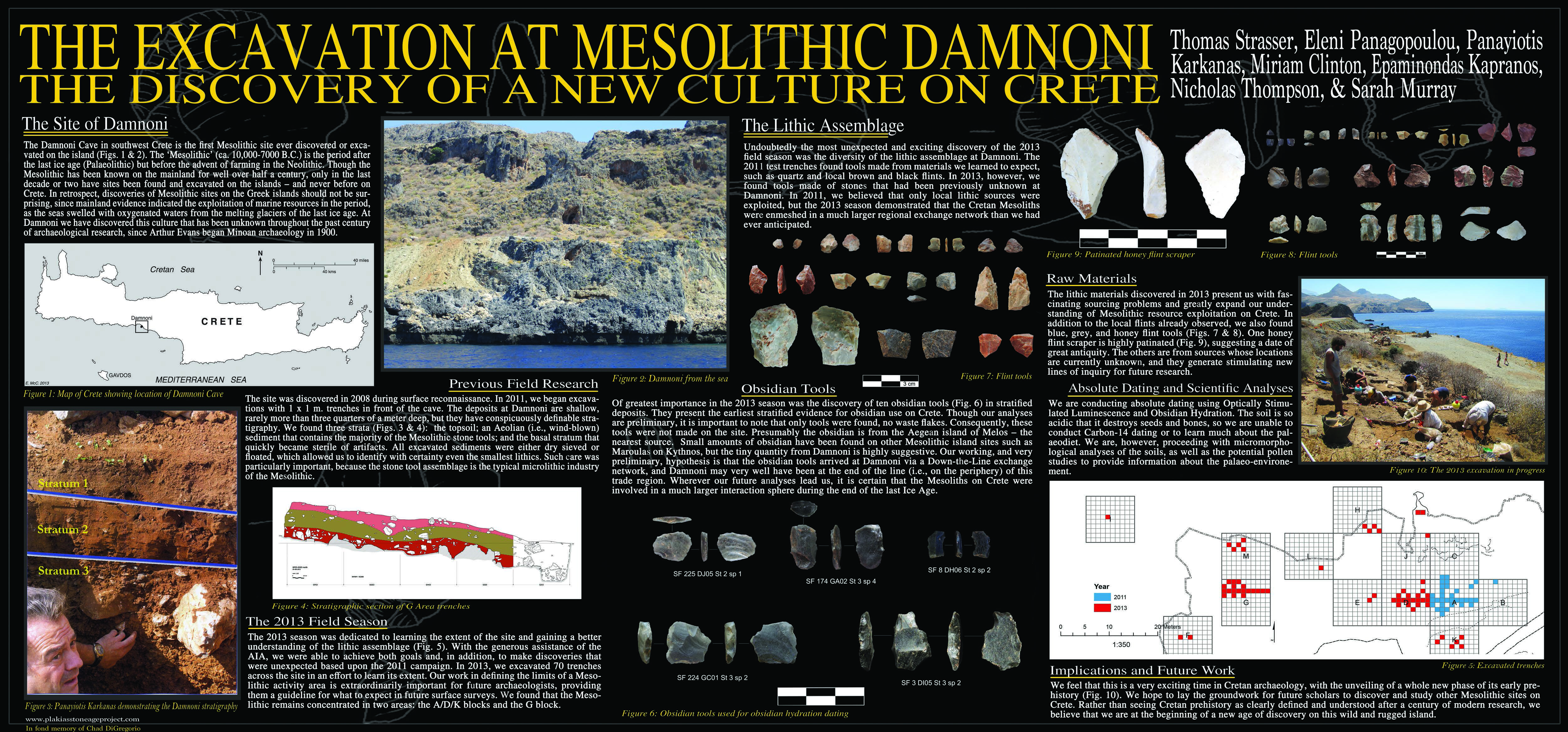 Dating palaeolithic sites in southwestern crete greece